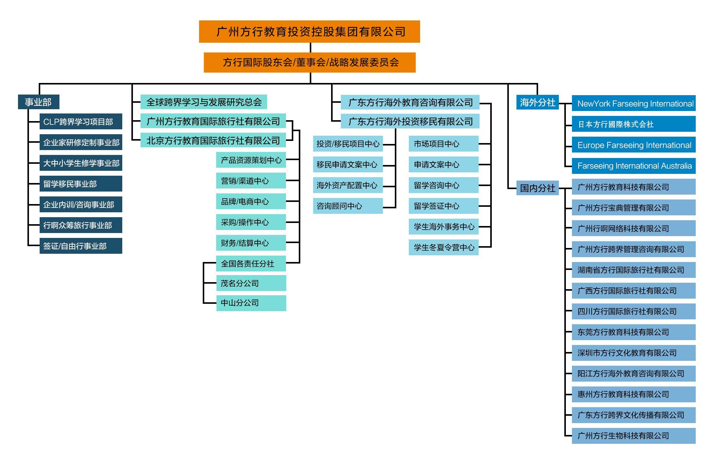 最新架构图20180228.jpg